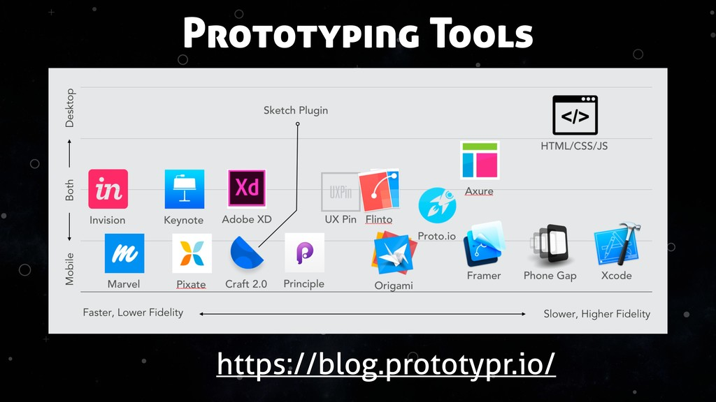 + + + + + + + + + + https://blog.prototypr.io/ ...