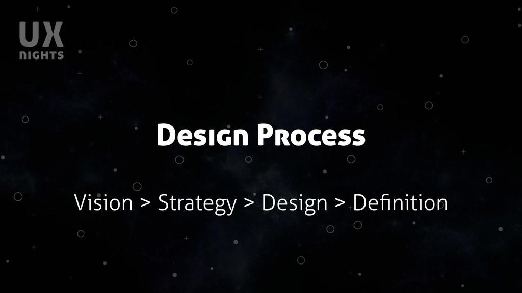 + + + + + + + + + + Design Process Vision > Str...