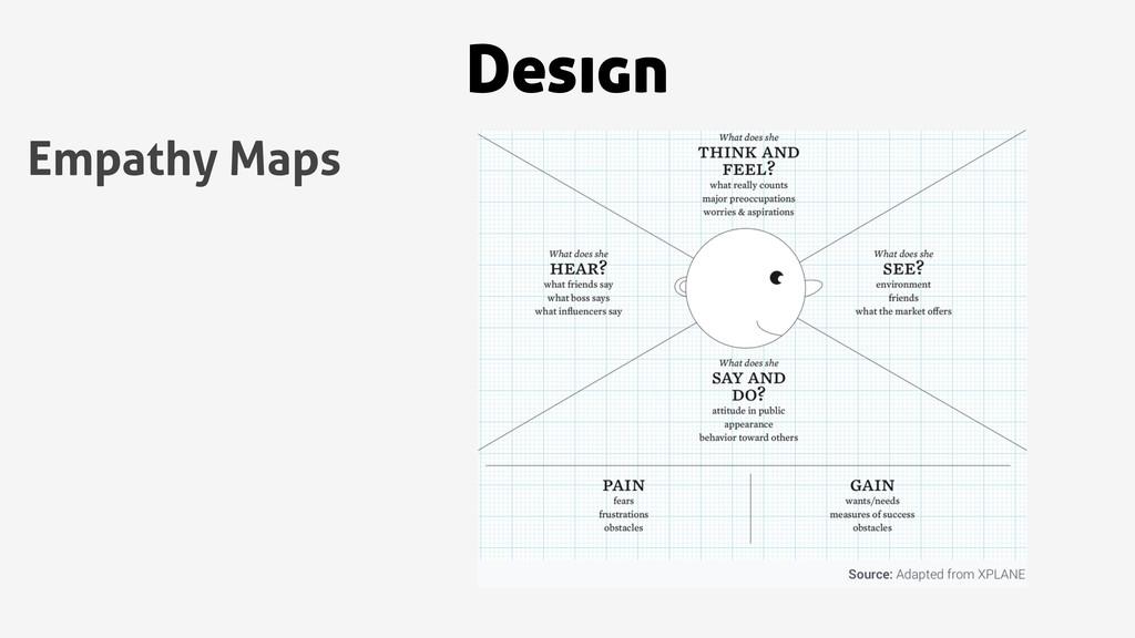 Design Empathy Maps