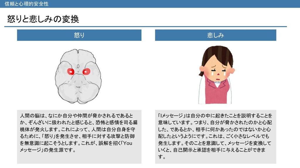 怒りと悲しみの変換 怒り 悲しみ 人間の脳は、なにか自分や仲間が脅かされるであると か、ぞんざ...