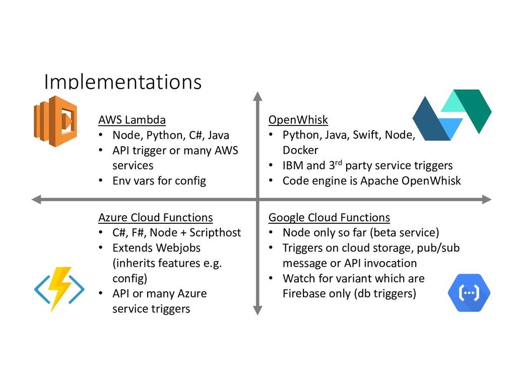 Implementations AWS Lambda • Node, Python, C#, ...