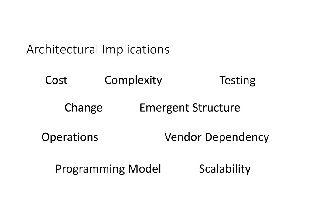 Architectural Implications Cost Change Complexi...
