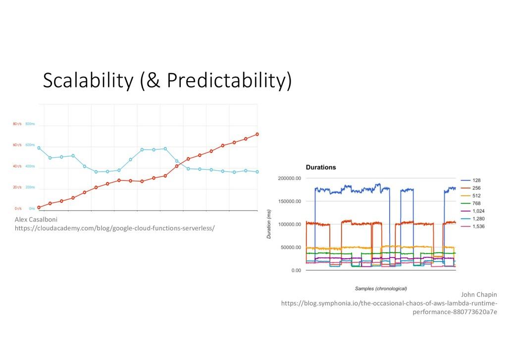 Scalability (& Predictability) Alex Casalboni h...