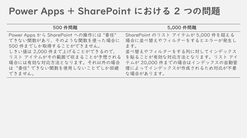 Power Apps + SharePoint における 2 つの問題 500 件問題 5,0...