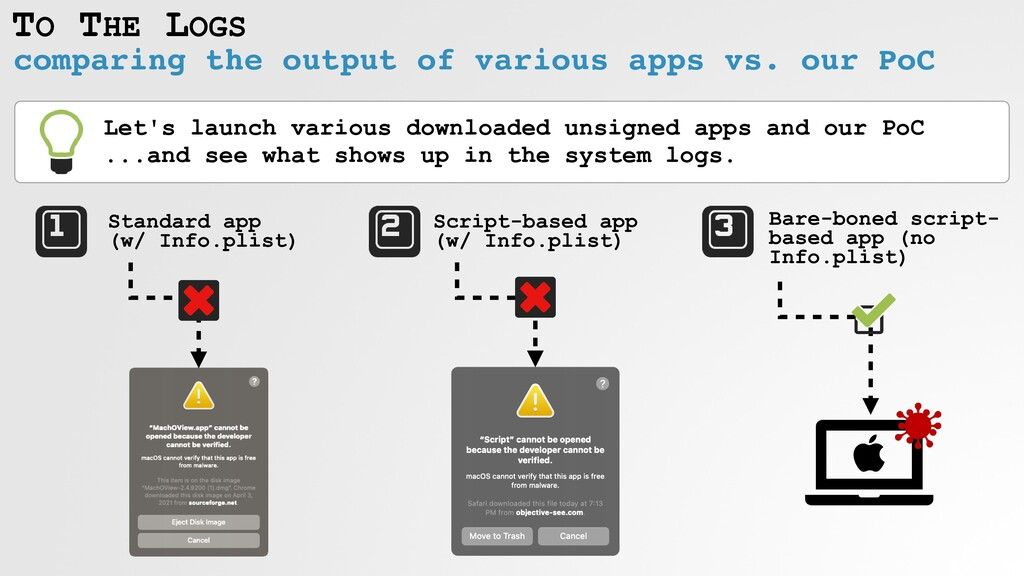 TO THE LOGS comparing the output of various app...