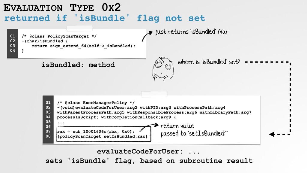 EVALUATION TYPE 0X2 returned if 'isBundle' flag...