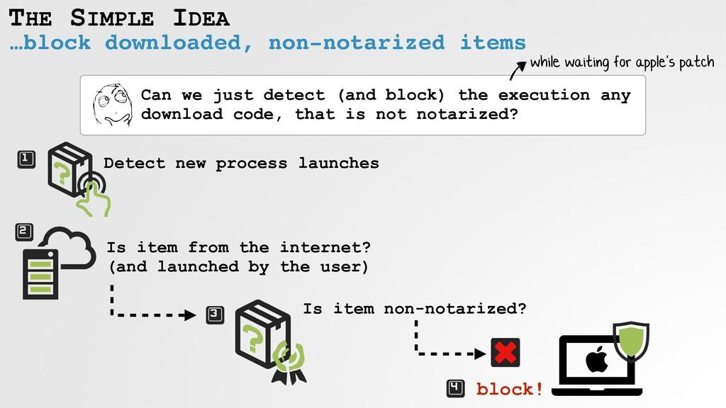 THE SIMPLE IDEA …block downloaded, non-notarize...