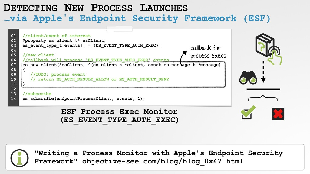 DETECTING NEW PROCESS LAUNCHES …via Apple's End...