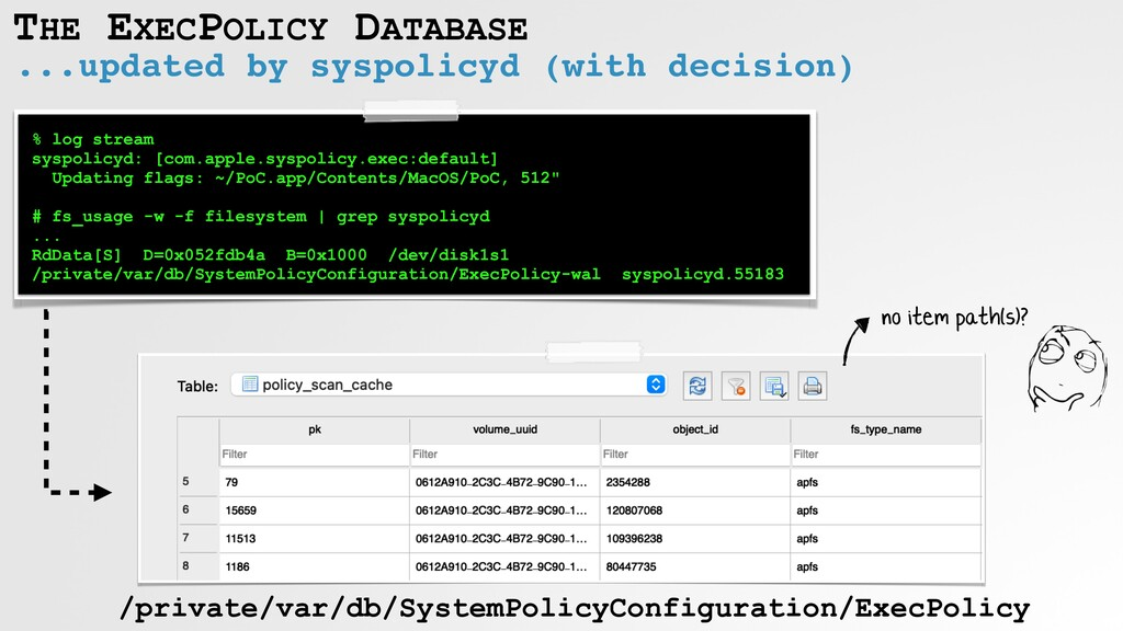 THE EXECPOLICY DATABASE ...updated by syspolicy...