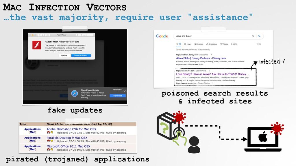 MAC INFECTION VECTORS …the vast majority, requi...