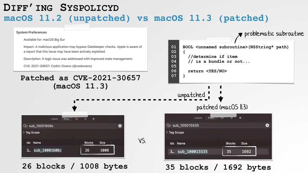 DIFF'ING SYSPOLICYD macOS 11.2 (unpatched) vs m...