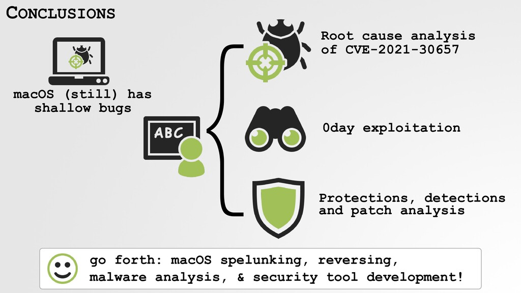 CONCLUSIONS } Root cause analysis of CVE-2021-3...