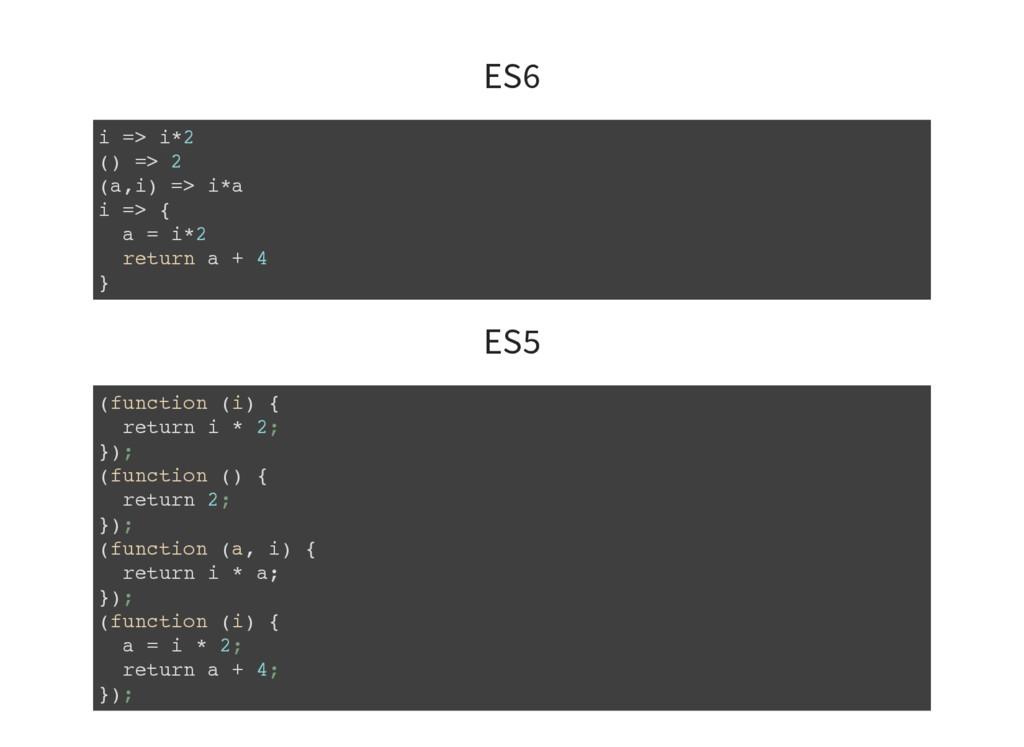 ES6 i => i*2 () => 2 (a,i) => i*a i => { a = i*...