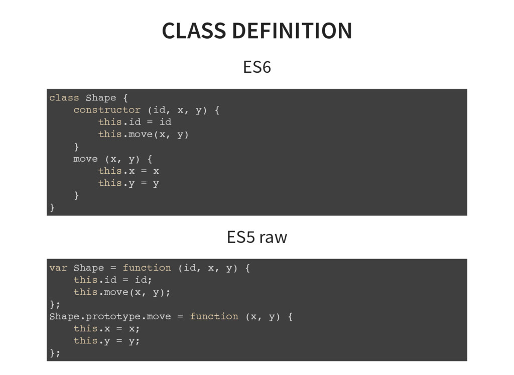 CLASS DEFINITION ES6 class Shape { constructor ...