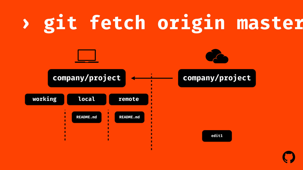 ! ! company/project git fetch origin master › c...