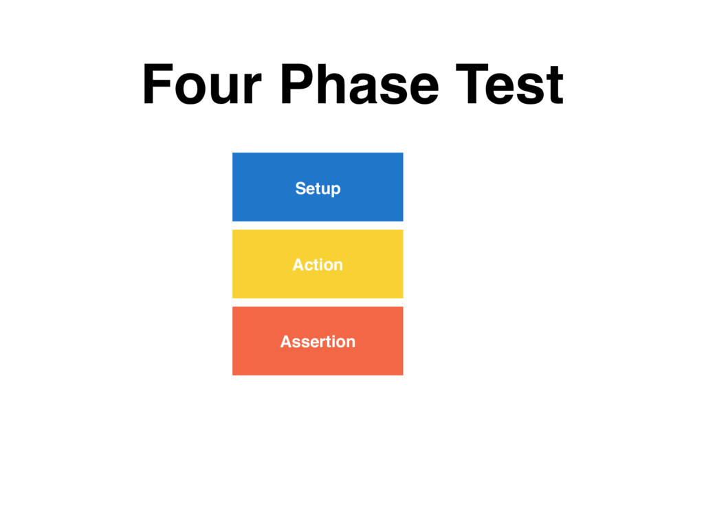 Four Phase Test Setup Action Assertion
