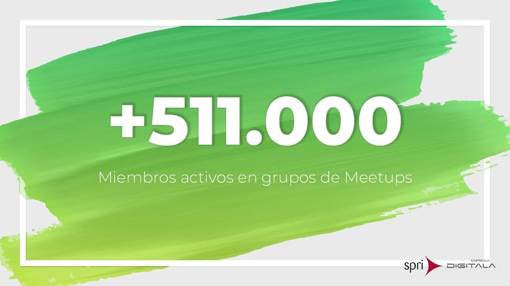 +511.000 Miembros activos en grupos de Meetups