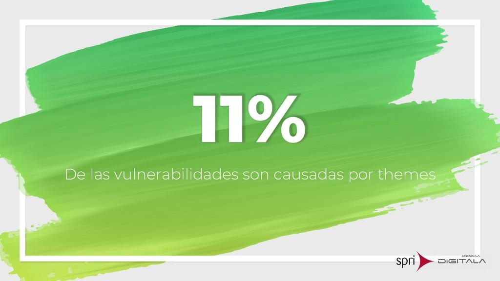 11% De las vulnerabilidades son causadas por th...