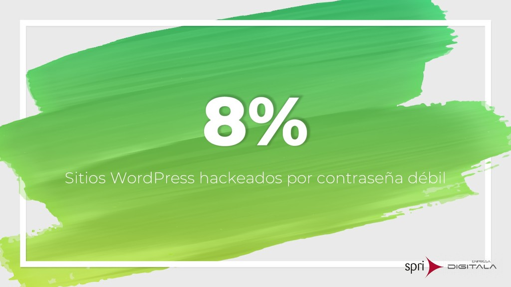8% Sitios WordPress hackeados por contraseña dé...