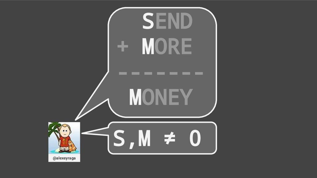 SEND + MORE ------- MONEY @alexeyraga S,M ≠ 0
