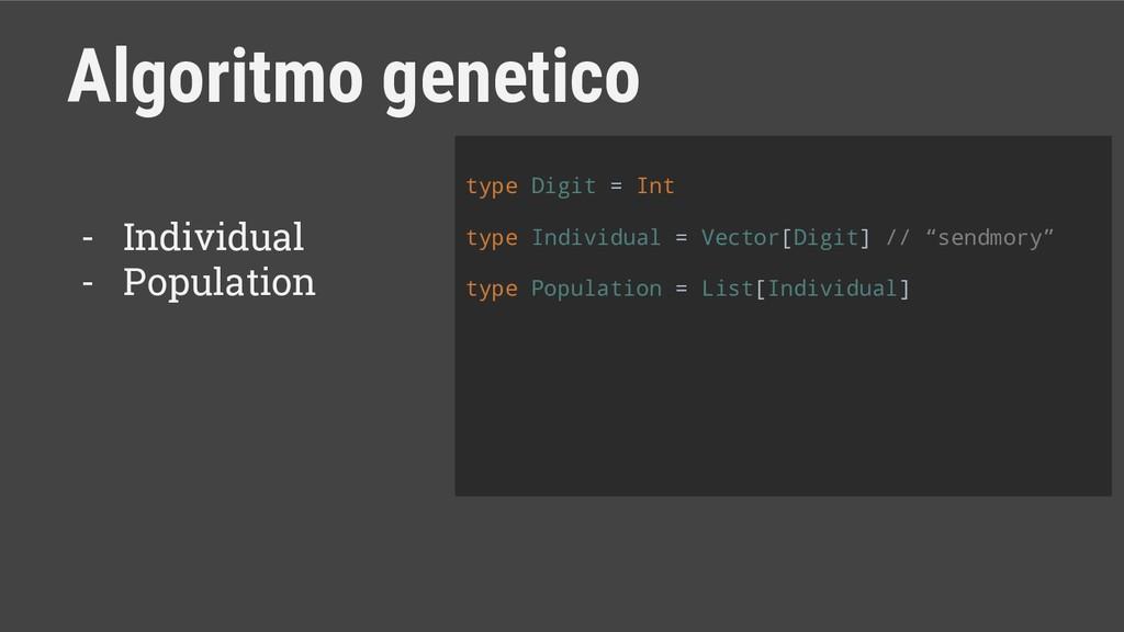 Algoritmo genetico type Digit = Int type Indivi...