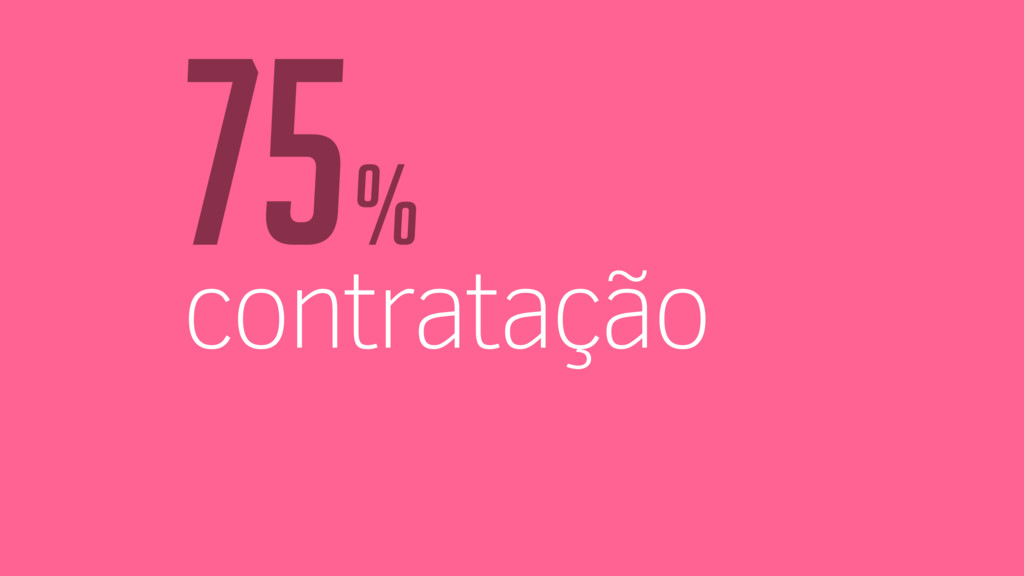 75% contratação