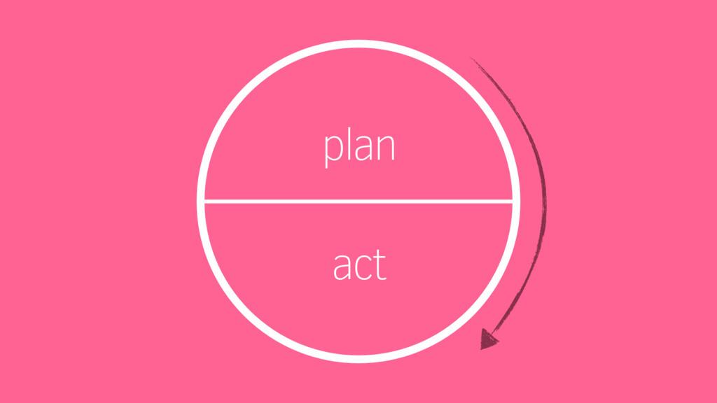 plan act