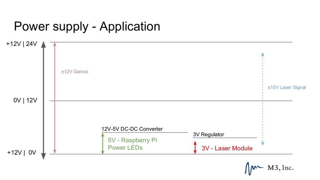 Power supply - Application +12V | 24V 0V | 12V ...