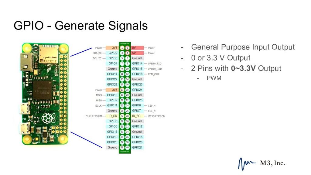 GPIO - Generate Signals - General Purpose Input...