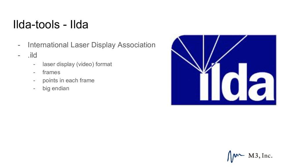 Ilda-tools - Ilda - International Laser Display...