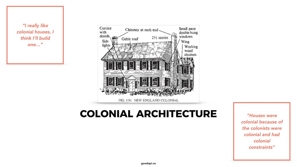 """goodapi.co COLONIAL ARCHITECTURE """"Houses were c..."""