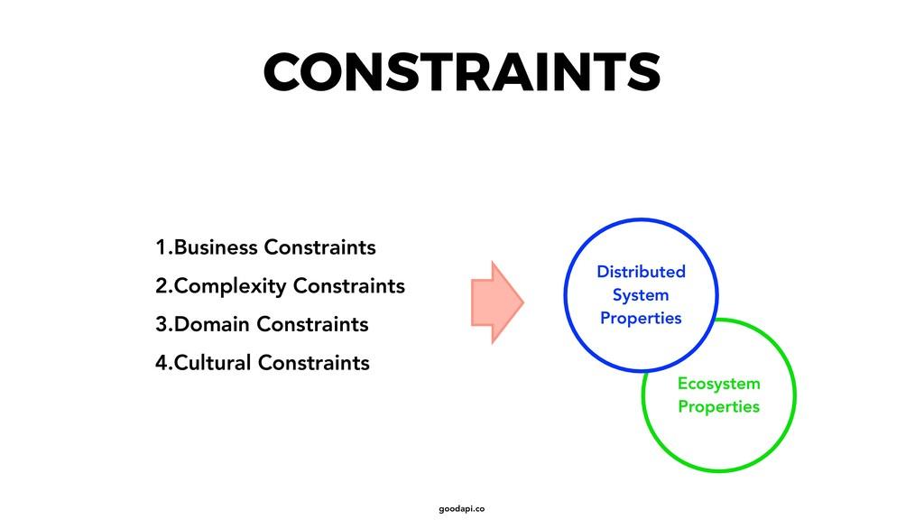 goodapi.co CONSTRAINTS Ecosystem Properties 1.B...