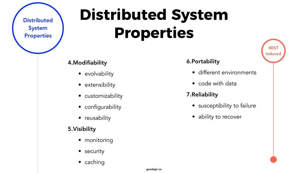 goodapi.co Distributed System Properties 4.Modi...