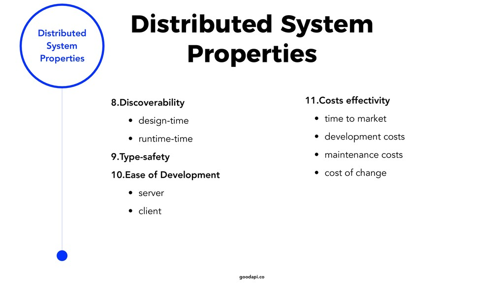 goodapi.co Distributed System Properties 8.Disc...