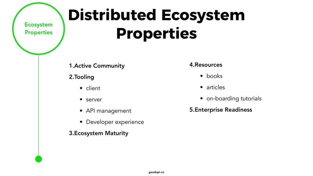 goodapi.co Distributed Ecosystem Properties Eco...