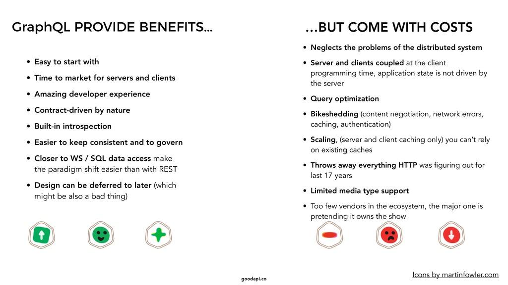 goodapi.co GraphQL PROVIDE BENEFITS... …BUT COM...