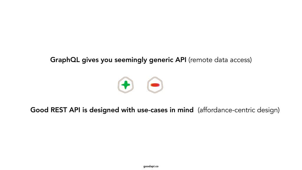 goodapi.co Good REST API is designed with use-c...