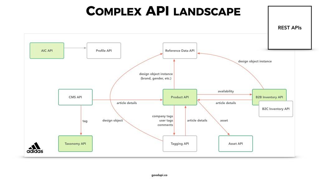 goodapi.co COMPLEX API LANDSCAPE REST APIs