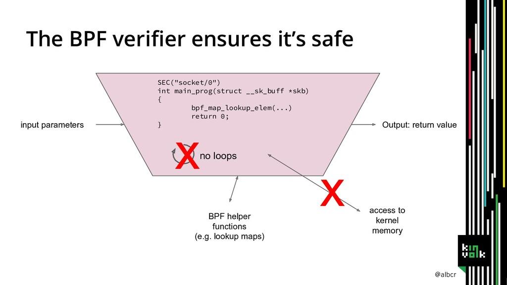"""@albcr The BPF verifier ensures it's safe SEC(""""s..."""