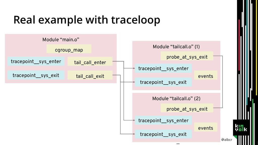 """@albcr Module """"main.o"""" Real example with tracel..."""