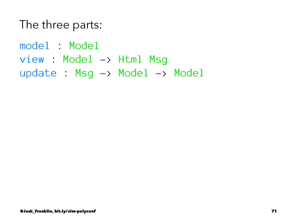 The three parts: model : Model view : Model -> ...