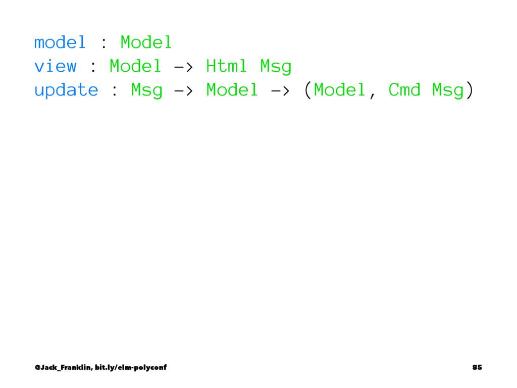model : Model view : Model -> Html Msg update :...