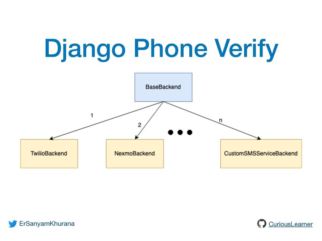 ErSanyamKhurana CuriousLearner Django Phone Ver...