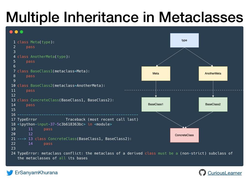 Multiple Inheritance in Metaclasses ErSanyamKhu...