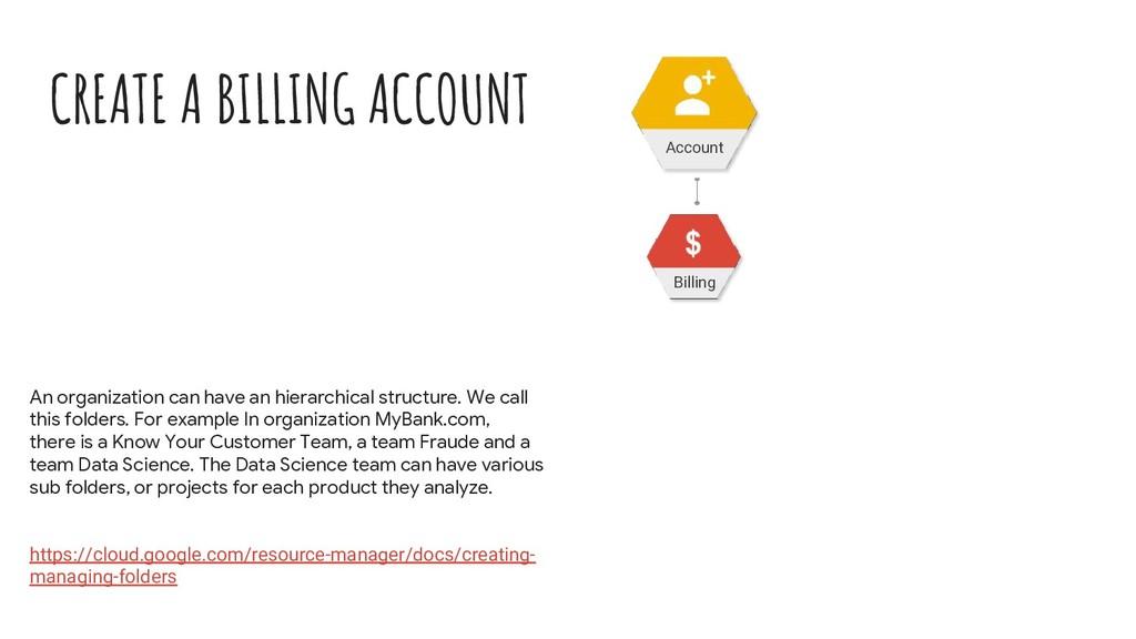 CREATE A BILLING ACCOUNT Account Billing An org...