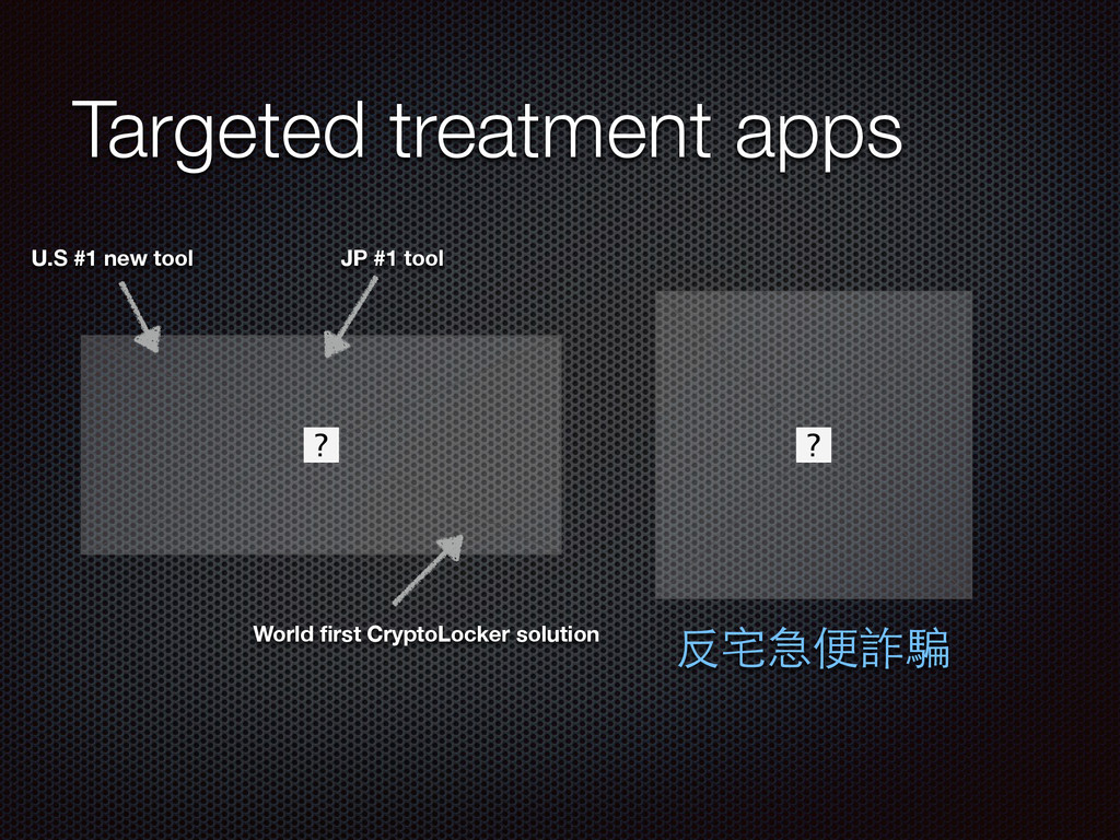 Targeted treatment apps 反宅急便詐騙 JP #1 tool U.S #...