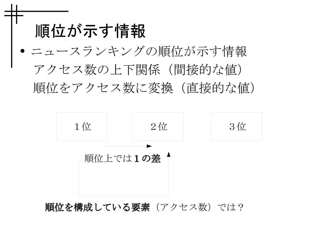 順位が示す情報 ● ニュースランキングの順位が示す情報  アクセス数の上下関係(間接的な値) ...