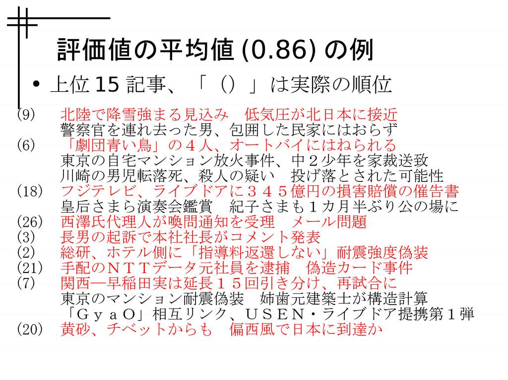 評価値の平均値 (0.86) の例 ● 上位 15 記事、「()」は実際の順位 (9) 北陸で...