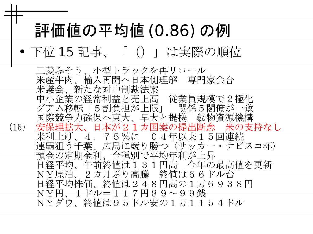 評価値の平均値 (0.86) の例 ● 下位 15 記事、「()」は実際の順位 三菱ふそう、小...