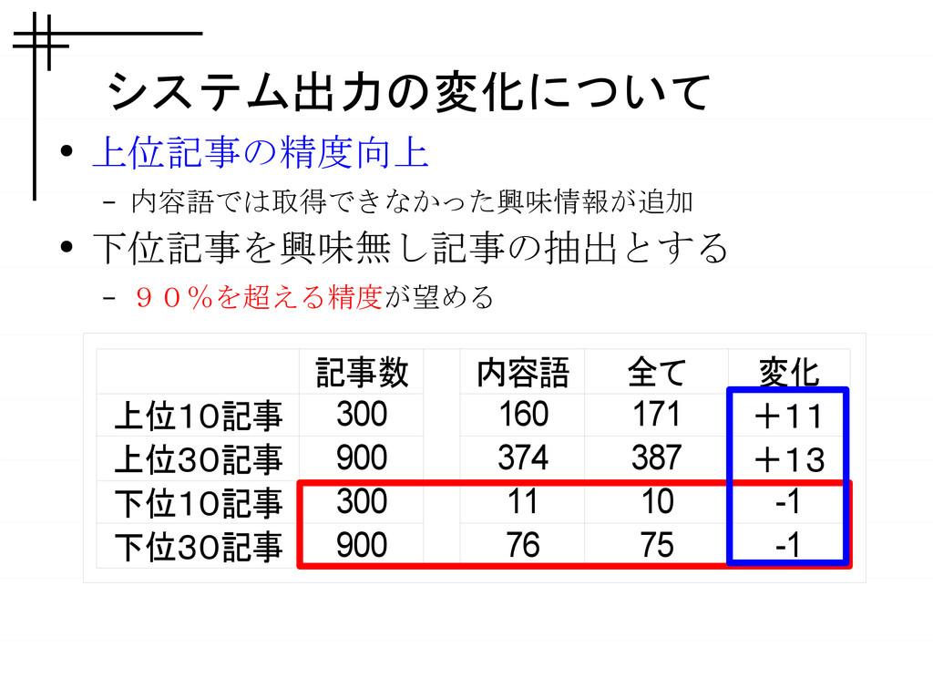 システム出力の変化について 記事数 内容語 全て 変化 上位10記事 300 160 171 ...